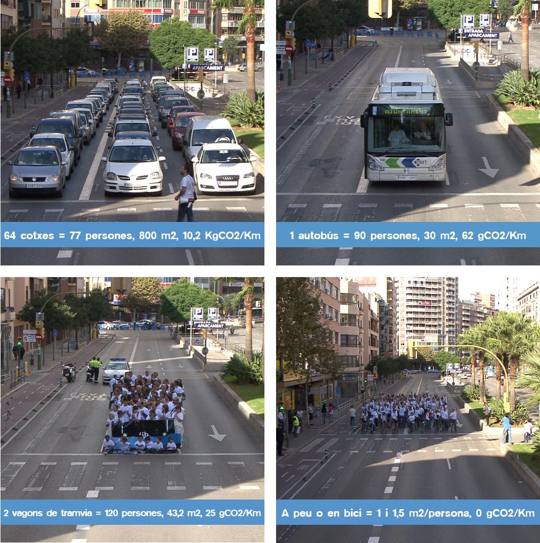 Comparativa de l'espai ocupat per cotxes, transport públic i bicicletes. Foto: GOB Mallorca.